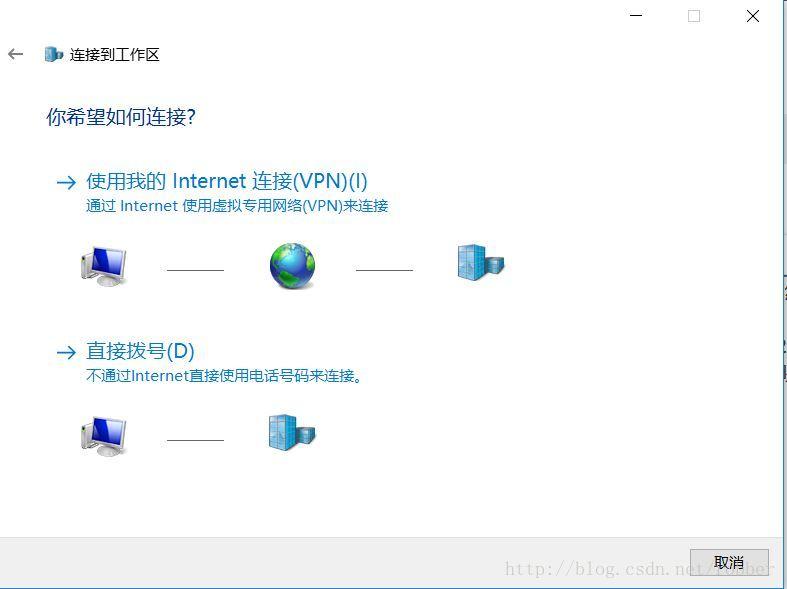 实验测试群晖DSM的PPTP和OpenVPN两种VPN接入 NAS 第6张