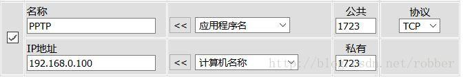 实验测试群晖DSM的PPTP和OpenVPN两种VPN接入 NAS 第5张